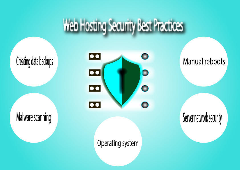 Best Practices web hosting security